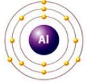 Химические свойства алюминия таблица