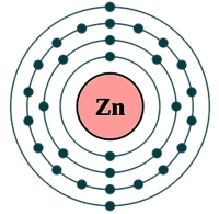 Физические свойства цинка таблица