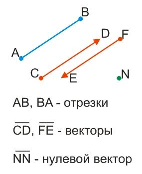 Как логотип перевести в вектор в Фотошопе | hronofag | 350x285